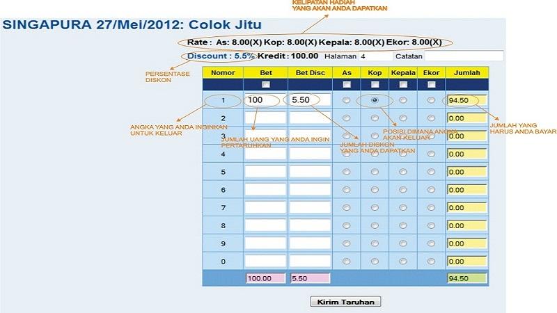 CARA BERMAIN COLOK JITU menu